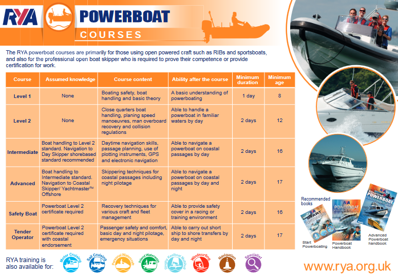power boat level 2 lessons